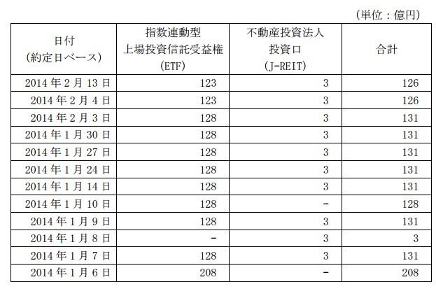 2014-2-14_5-38-58_No-00.jpg