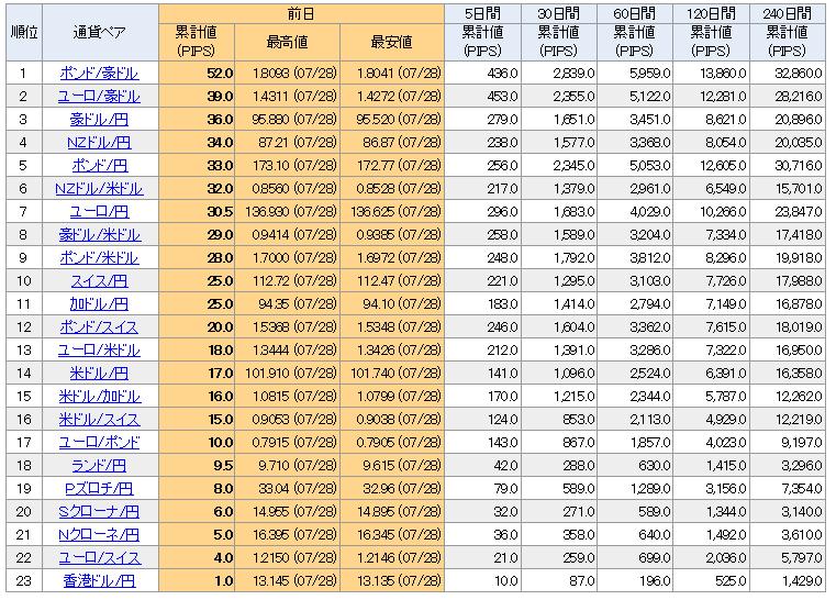 2014-7-30_0-3-9_No-00.png