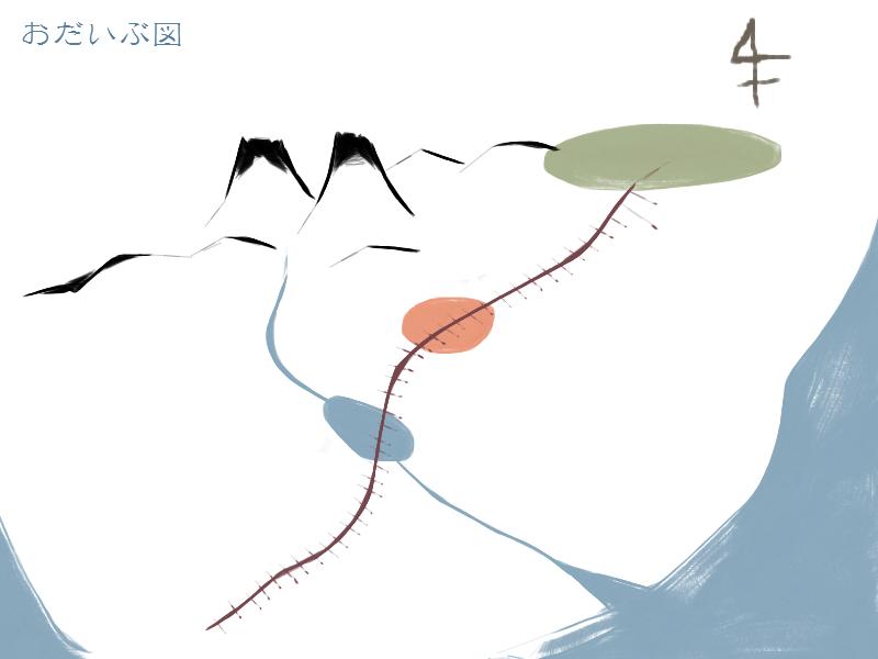 おダイブ図2