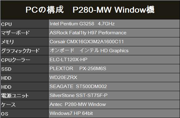 PC構成 H97