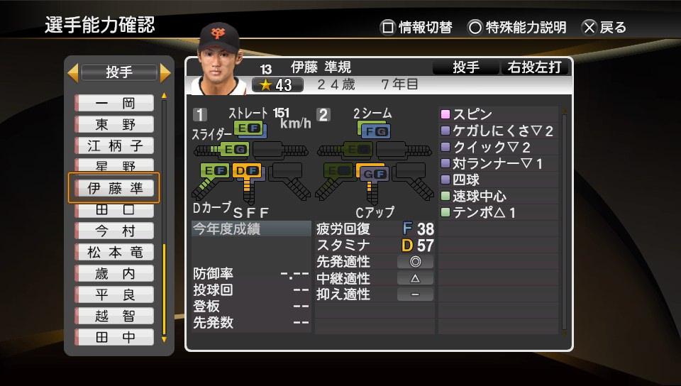 プロスピ2014 伊藤自由契約