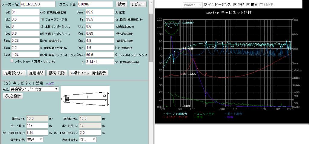 830987 TLS Simulation