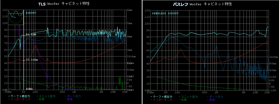 830987シミュレーション比較 TLSとバスレフ