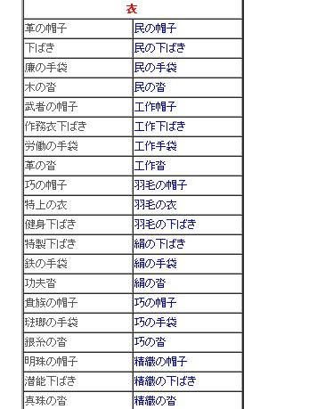 (・∀・)修正