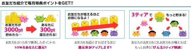 20140609紹介方法6