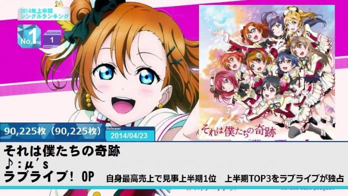 sm23749886 - 上半期アニソンランキング 2014 SINGLE BEST 150【ケロテレビ】1-50.mp4_001565330