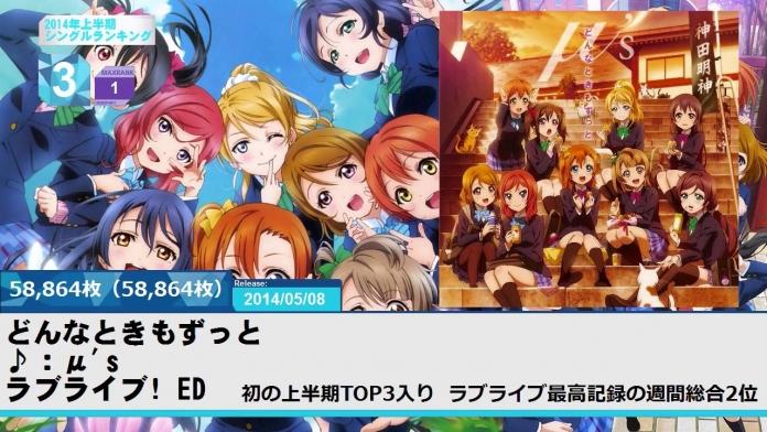 sm23749886 - 上半期アニソンランキング 2014 SINGLE BEST 150【ケロテレビ】1-50.mp4_001375974