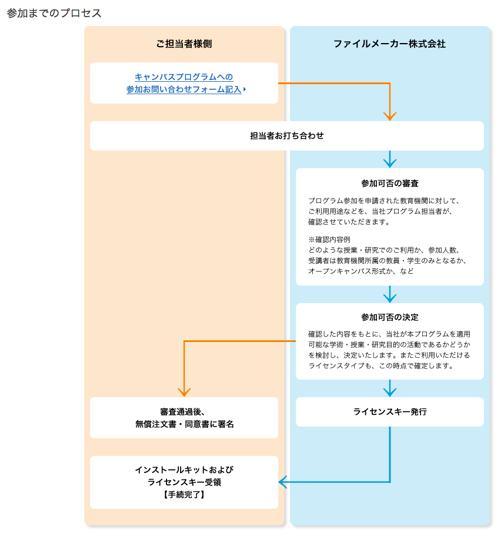 FMCampusProgram_b.jpg