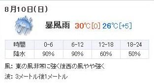 20140809天気