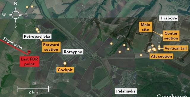 MH17Crashsite (640x329)