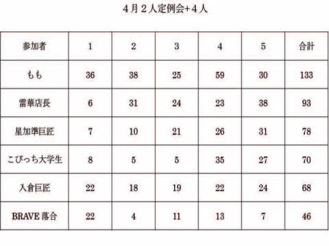 4譛・莠コ螳壻セ倶シ喟convert_20140507025251