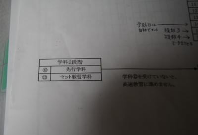 gakkakousoku1.jpg