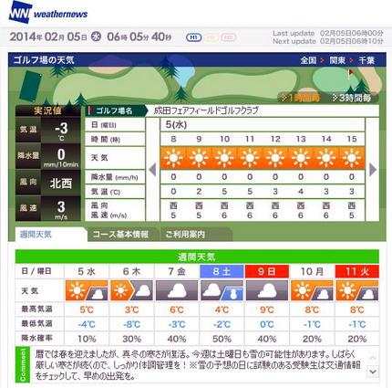 成田フェアフィールド天気2