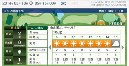 亀山湖天気450w