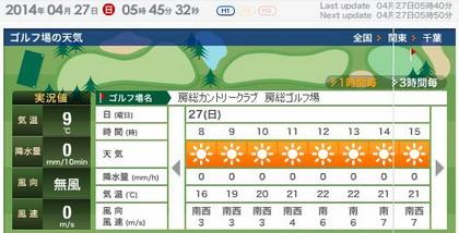 房総天気20140427