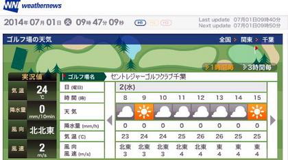 ムーンレイク鶴舞天気420