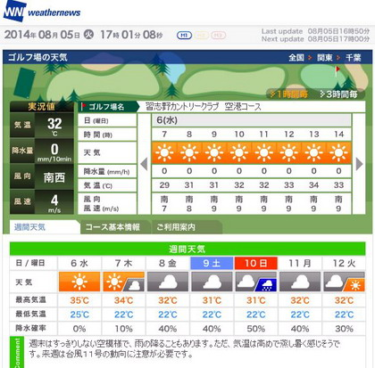 習志野CC空港C天気