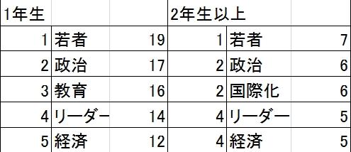 Baidu IME_2014-5-14_13-6-8