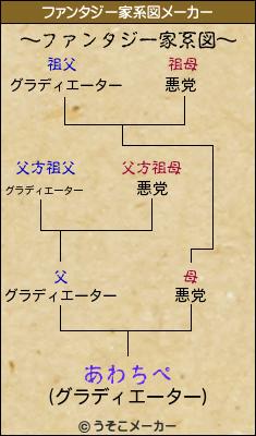20140224_あわちぺ