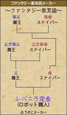 20140224_レバニラ定食