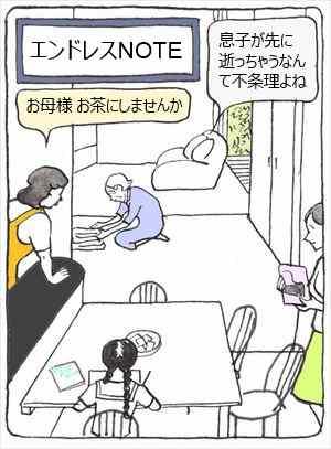 エンドレスNOTE①