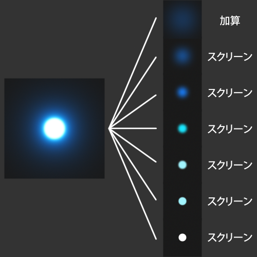 After_Effects_Glow_03.png