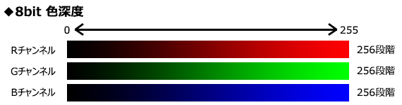 RGB_8bit.png