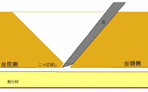 blog_import_535b72a69846c.jpg