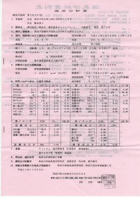 神奈川県横浜市_チャレンジャーー別紙2