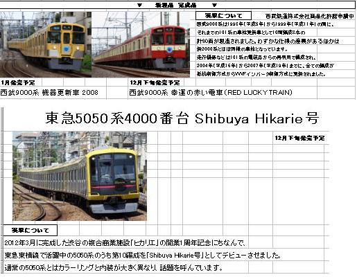 GM西武東急5000