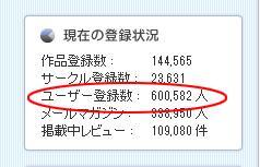 DLサイト ユーザー登録数 60万人突破
