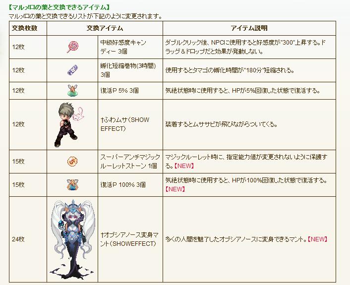 事前告知 5月8日(木)「マルメロの種」販売について お知らせ テイルズウィーバー