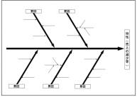 特性要因図のテンプレート・フォーマット・雛形