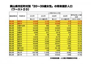 PDF 日本の将来ver2