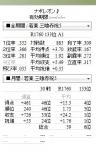 20140427天鳳若葉(サンマ)