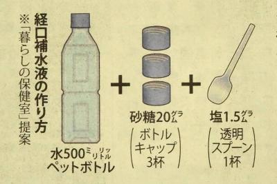 経口補水液の作り方