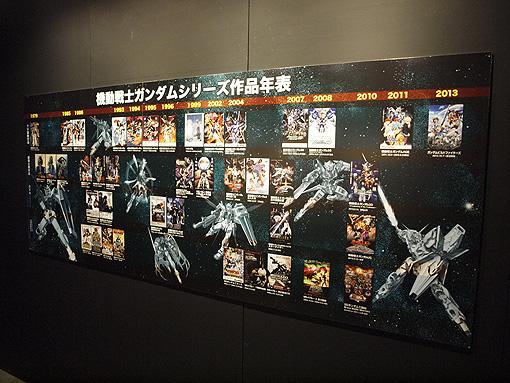 機動戦士ガンダム特別展 088