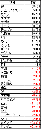20140311000719f10.png
