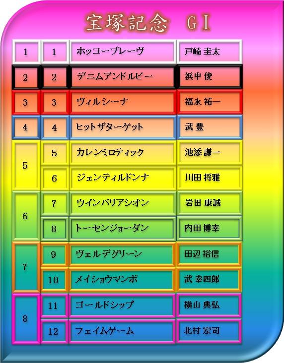 2014宝塚記念