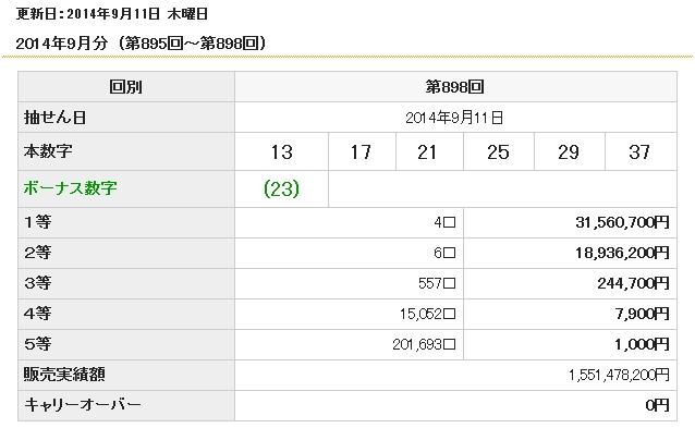 当選番号 2014.09.11