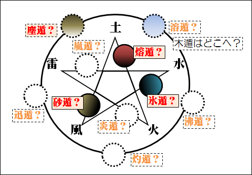 20140729-1.png