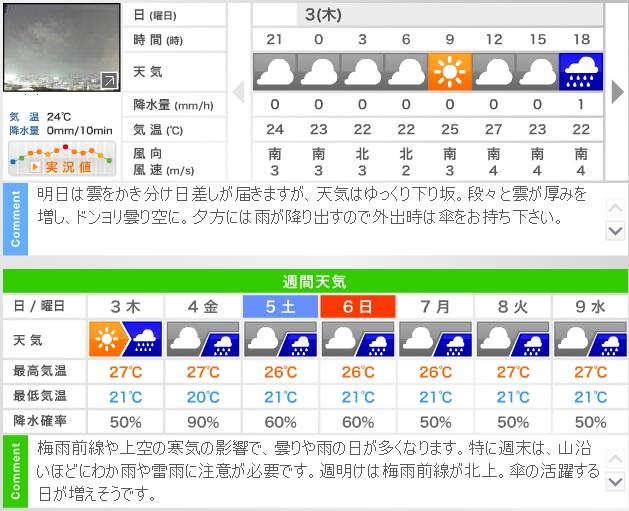 2014-7-2tenki.jpg