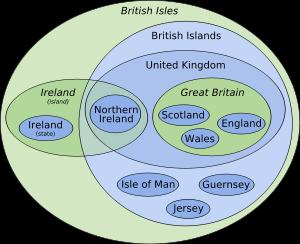 300px-British_Isles_Euler_diagram_15svg.png