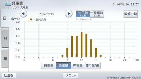 20140215hemsgraph.png