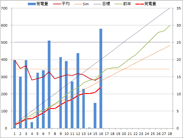 20140216graph.png