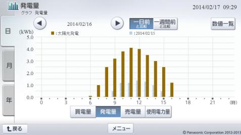 20140216hemsgraph.png