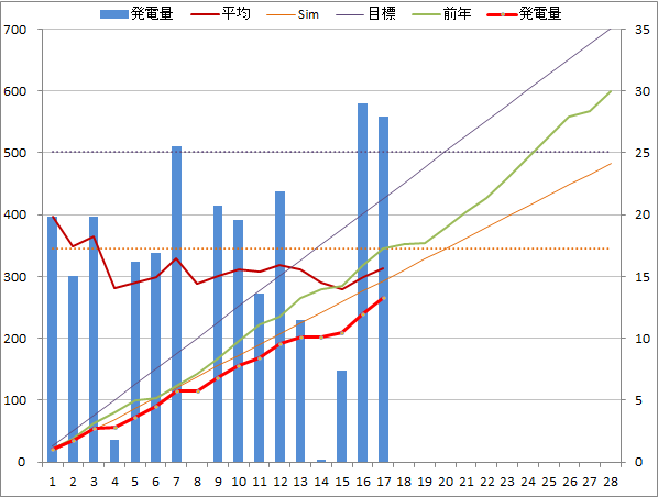 20140217graph.png