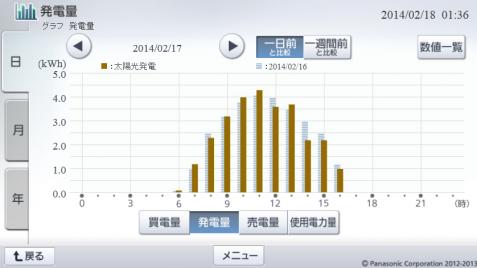 20140217hemsgraph.png