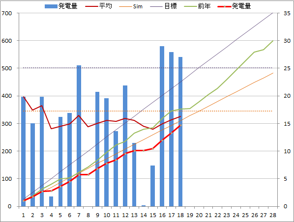 20140218graph.png