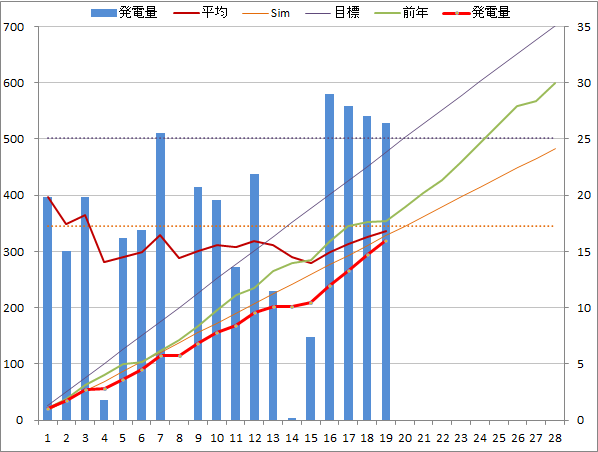 20140219graph.png